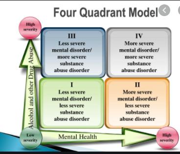 quadrant 5