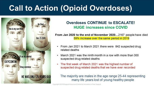 Call to Action Opioid Overdoses-Betty-Lou Kristy